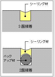接着のイメージ