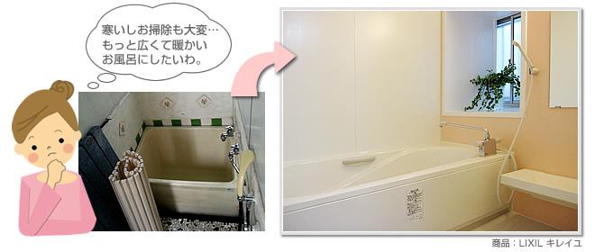 浴室リフォーム施工前・施工後